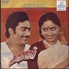 Manavarkalae Song Lyrics